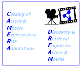 Logo du projet Camera-Dream